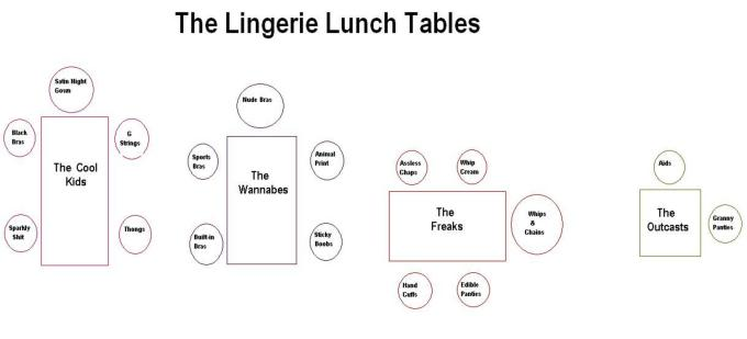 Lingerie Lunchtables